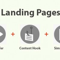 Marketing Grin - landing pages